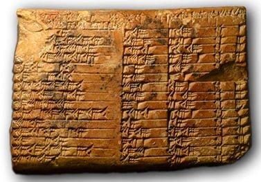 глиняная табличка с математическими расчетами (Месопотамия, 1800 г. до н.э.)