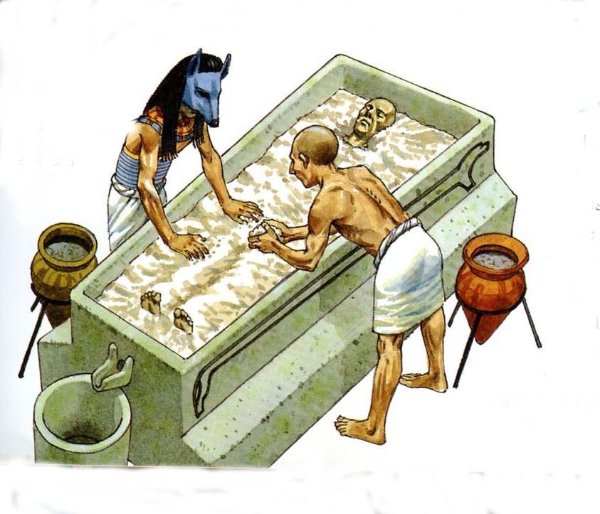 высушивание тела с помощью соли мумификация