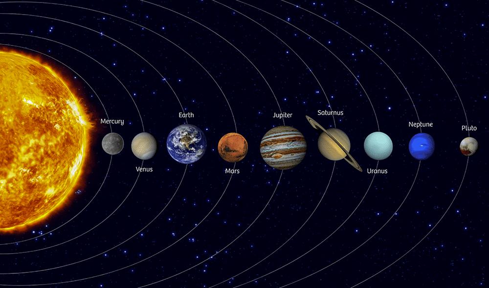 Картинки всех планет как они расположены