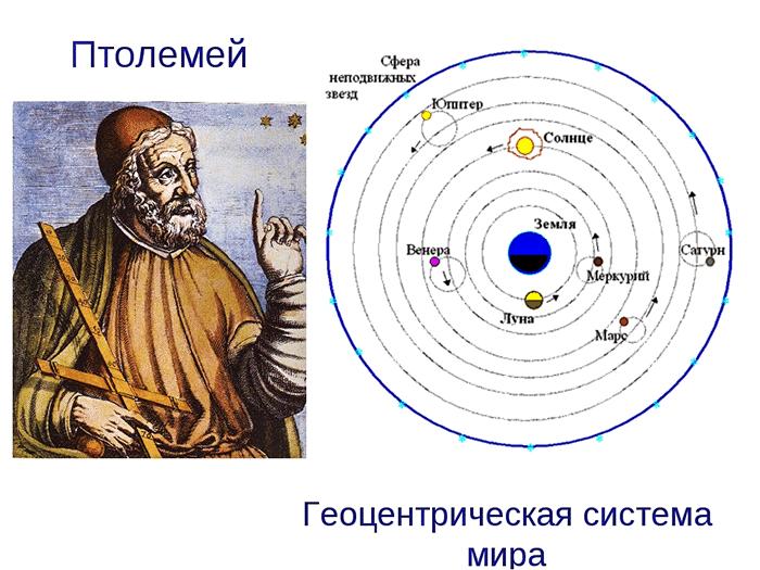 Птолемей, установивший геоцентрическую модель Коперник